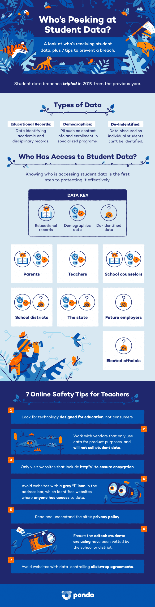 Who's Peeking At Student Data? #infographic