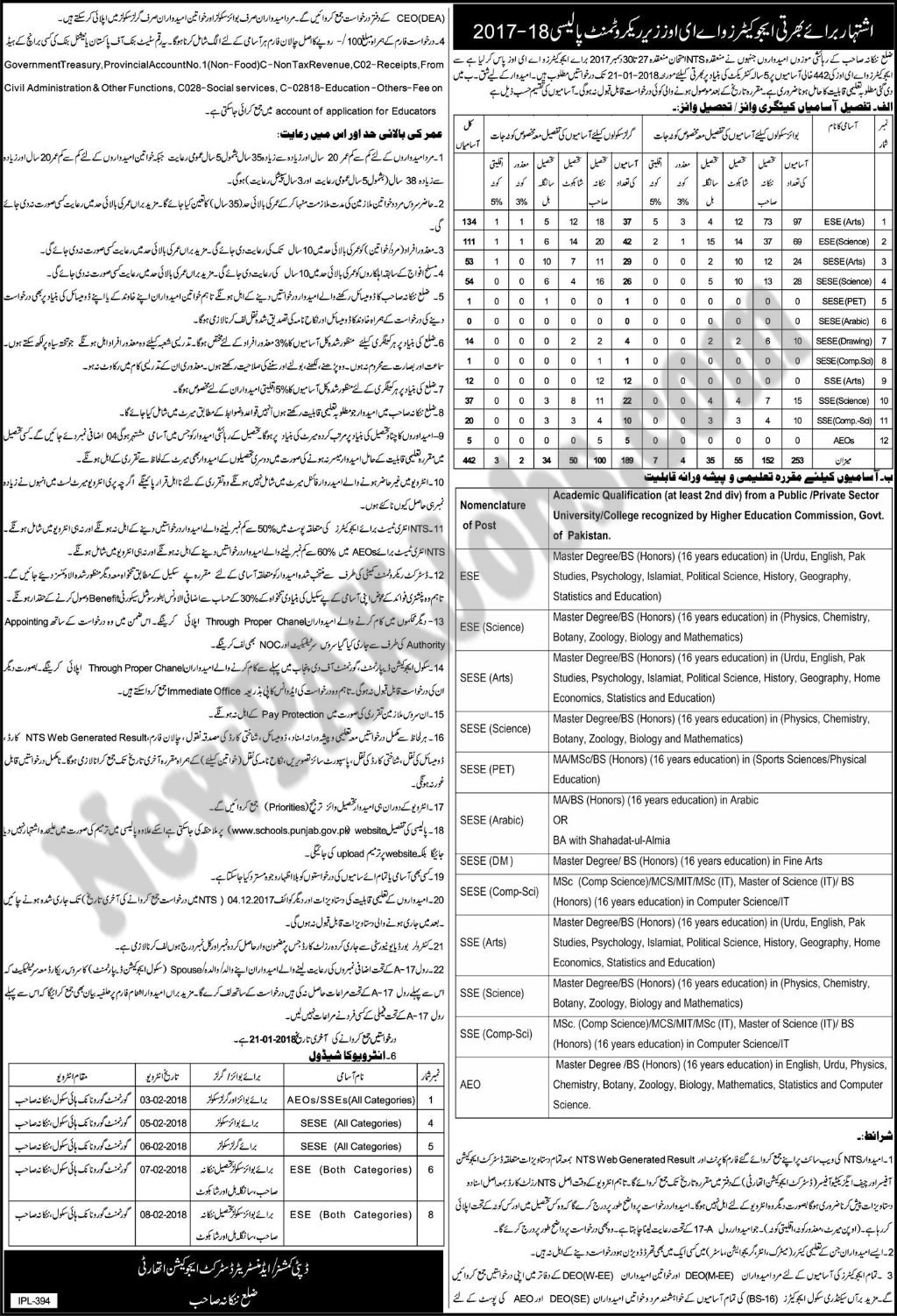 AEOs Educators Jobs Nankana Sahib  2018 Punjab School Education Department, District Education Authority