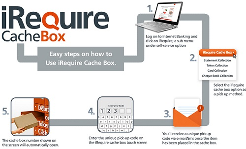 Gtbank iRequire cache box (All you needs to know) irequirebox
