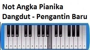 Not Angka Pianika Dangdut Pengantin Baru Calonpintar Com