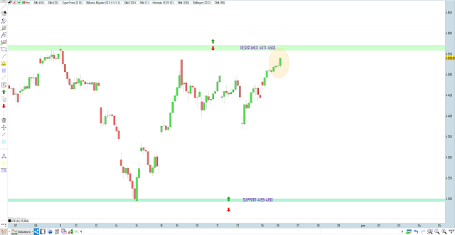 Trading CAC40 26/05/20