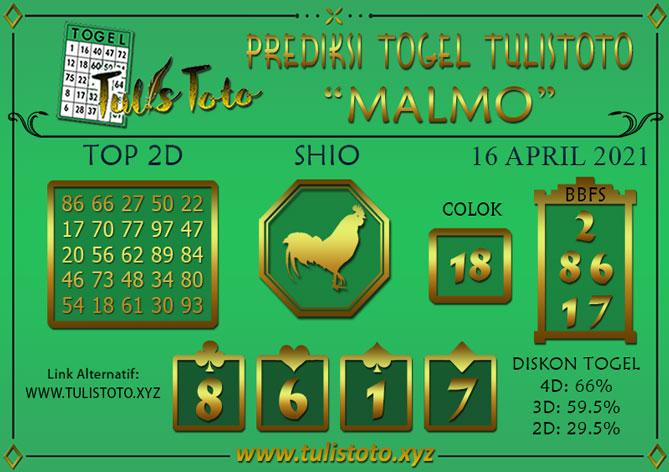 Prediksi Togel MALMO TULISTOTO 16 APRIL 2021