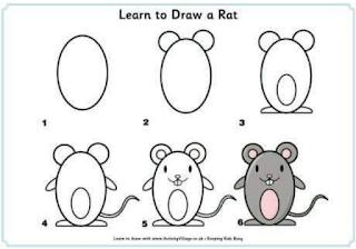Cara Menggambar Hewan Dengan Penjelasan Edukasi Lengkap