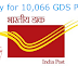 India Post GDS Recruitment 2019 for 10th Pass - Get Here Direct Link to Apply for 10,066 Posts