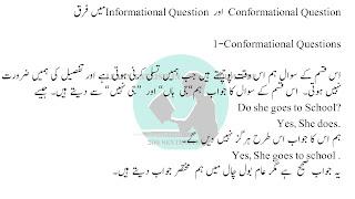 conformational question image