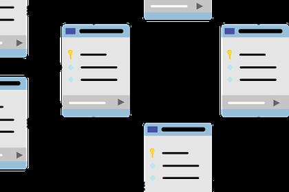 Sistem Pengelola Basis Data Relasional (RDBMS): Pengertian, Sejarah, Contoh  Dan Jenis Relasi