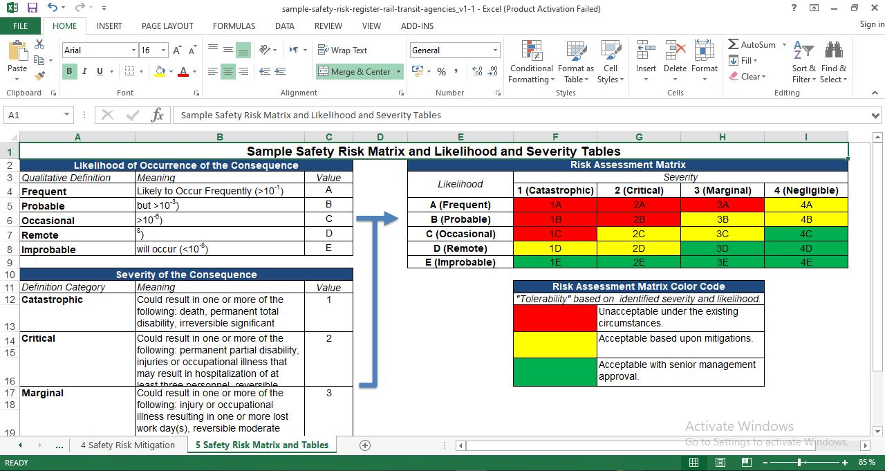 safety risk matrix template excel