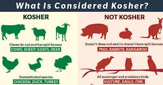 Babi Dan Hewan Yang Disembelih Dengan Cara Keliru Haram Bagi Umat Yahudi
