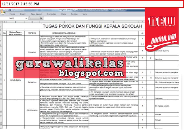 Download Tugas Pokok Dan Fungsi Tupoksi Komponen Sekolah