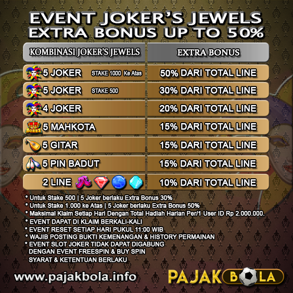 Extra Bonus Slot Jokers 50%