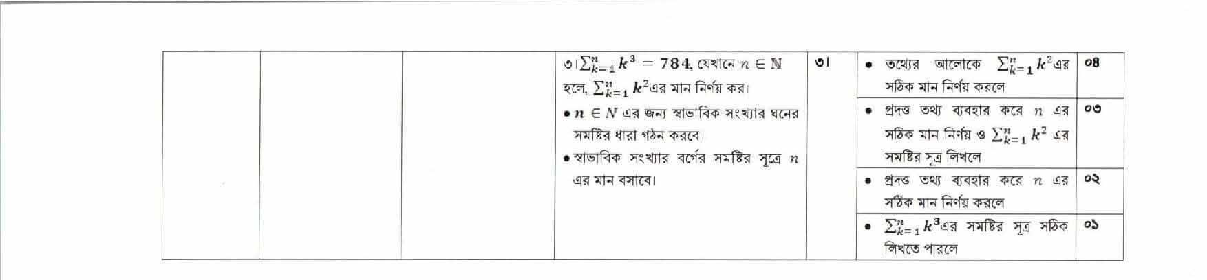 SSC Assignment 2022 All Subject 3rd Week