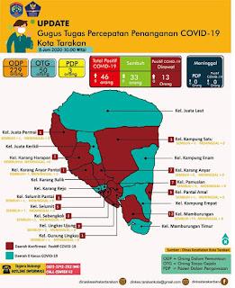 Press Release COVID-19 Tarakan 8 Juni 2020 - Tarakan Info