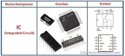 Gambar dan Simbol IC (Integrated Circuit)