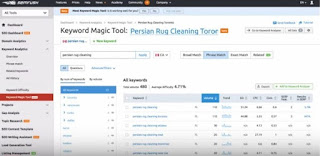 Keyword Competition Tools