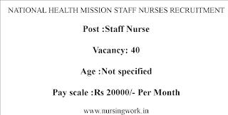 NHM Staff Nurses Recruitment- 20,000 Salary