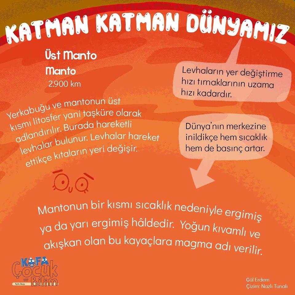 Katman%2BKatman%2BD%25C3%25BCnyam%25C4%25B1z%2B3.jpg