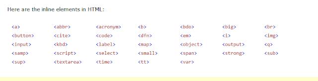 التكوين والوسائط المتعددة  فى لغة HTML
