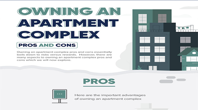 Owning an Apartment Complex  Profitability, Pros & Cons