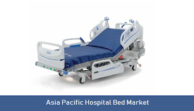Asia-Pacific Hospital Bed Market