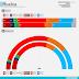 HUELVA | Elecciones municipales<br/> Sondeo SW Demoscopia para Viva, Enero 2018