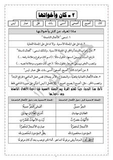 مذكرة شرح نحو واملاء للصف السادس الابتدائي الترم الاول للاستاذ حسام ابو انس