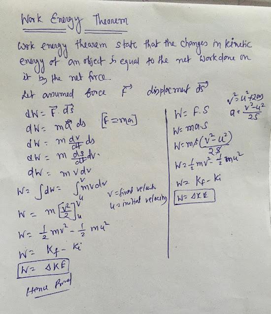 Work Energy Theorem  Updateans Ankit Sarawgi