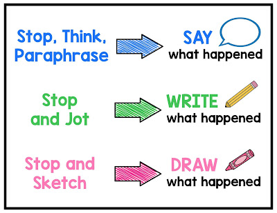 FInd out how to support your students to find which retelling strategy works best for them: Stop, Think Paraphrase, Stop & Jot, or Stop & Sketch. FREE Download!