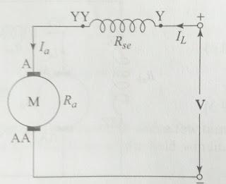 DC Series Motor Circuit Diagram