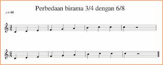 notasi balok perbedaan birama 3/4 dengan 6/8 hal 1