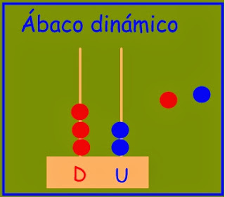 http://e-vocacion.es/files/html/282685/data/PAUTA/HERRAMIENTAS/abaco/visor.html