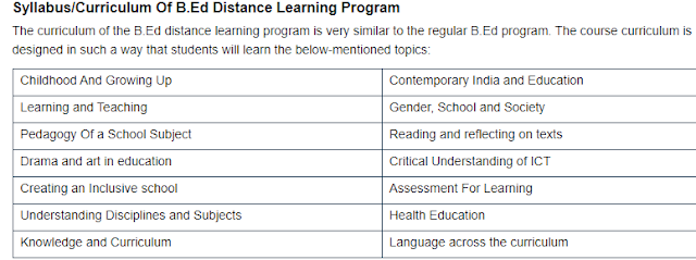 Syllabus For B.ed Distance Learning Program