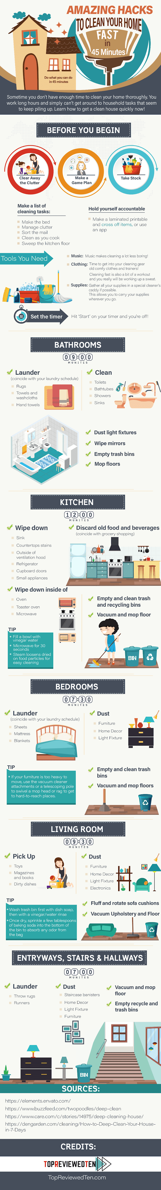 Amazing Hacks To Clean Your Home Fast in 45 Minutes #infographic