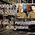 Lowongan CPNS 2018 D3 dan S1 Perpustakaan di 36 Instansi