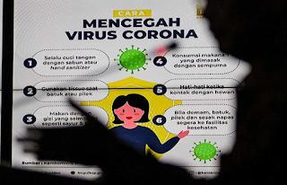 https://kharislalmumtaz.blogspot.com/2020/05/masa-pandemi-corona-ini-memaksa.html