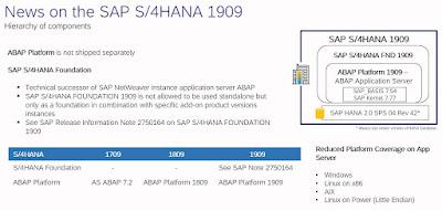 SAP HANA Tutorials and Materials, SAP HANA Learning, SAP HANA Certifications, SAP HANA Online Exam