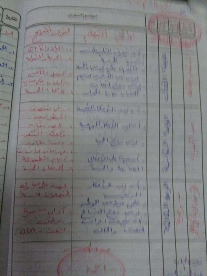 هام جدا لمعلمى اللغة العربية للصف السادس الاهداف العامة والخاصة وخريطة المنهج أ/ عزازى عبده 1%2B%25284%2529
