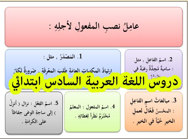 ملخصات بعض دروس اللغة العربية السادس ابتدائي