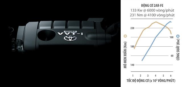 Camry dòng 2.5 sử dụng động cơ 2AR-FE 2.5 lít