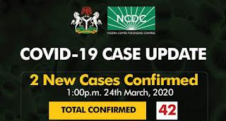 Coronavirus: Confirmed Cases Of COVID-19 In Nigeria Rise To 42