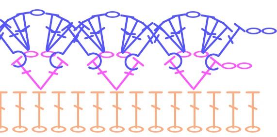 Crochet poncho patrón 2