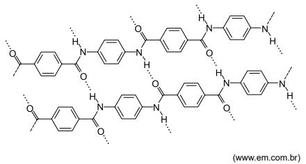 A figura mostra duas sequências desse polímero unidas por ligações de hidrogênio.
