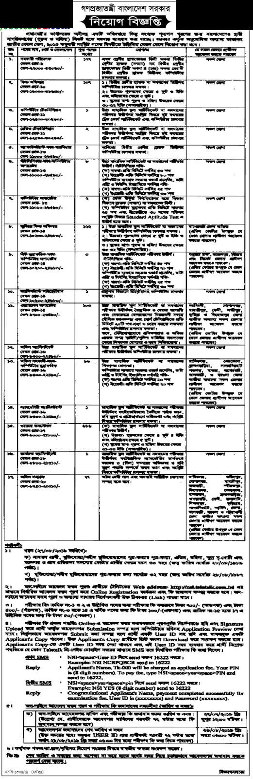 প্রধানমন্ত্রীর কার্যালয়ে ১৩৯৪ জনের নিয়োগ বিজ্ঞপ্তি প্রকাশ NSI Job Circular-2019