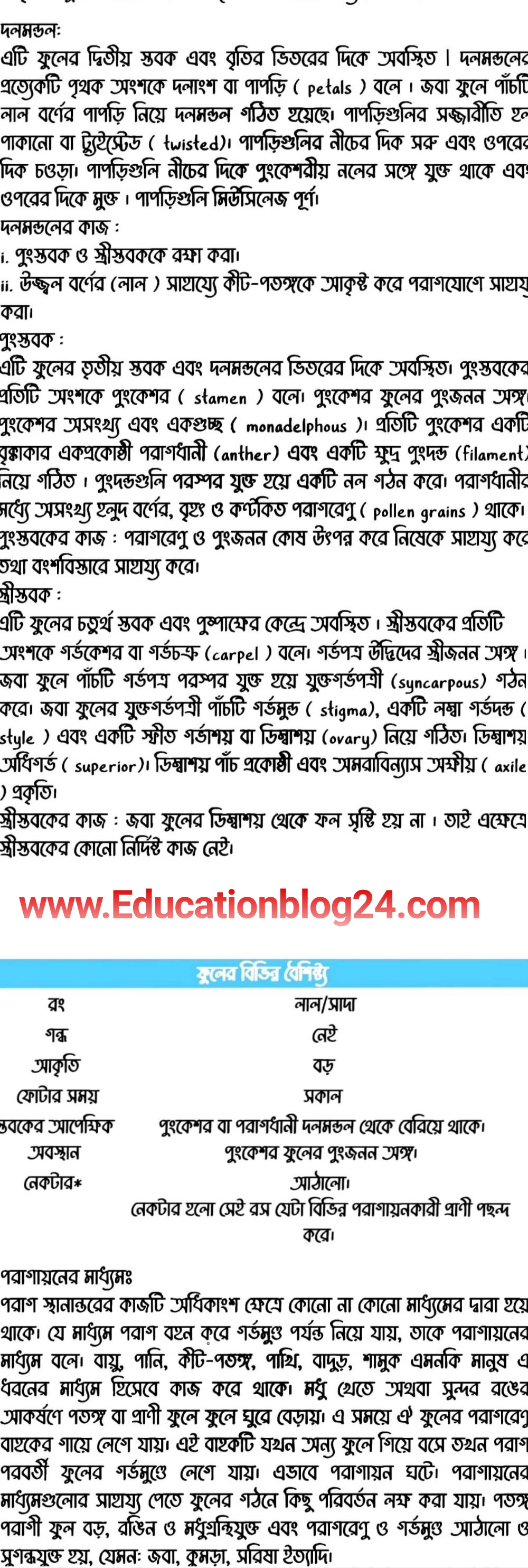 SSC Biology Assignment Answer 2021 pdf download English version 3