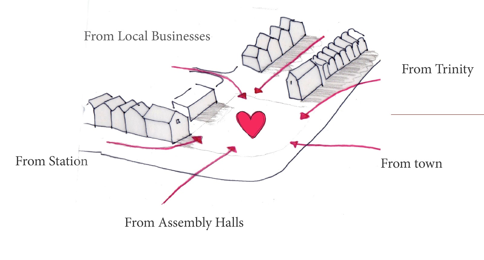 So Create A Difference Tunbridge Wells Masterplan