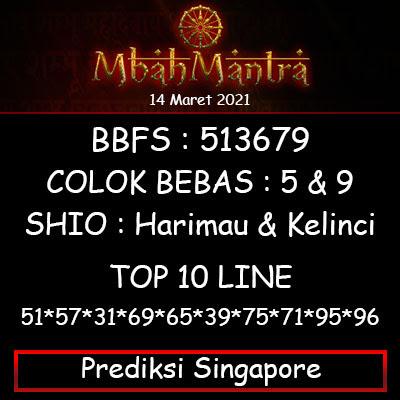 Prediksi Angka Singapore 14 Maret 2021