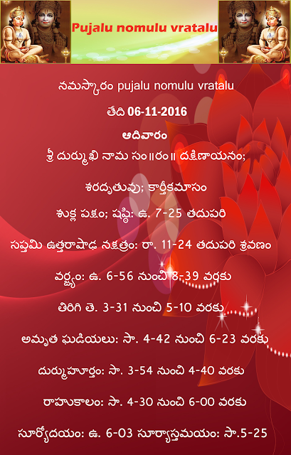 Today Panchangam in Telugu