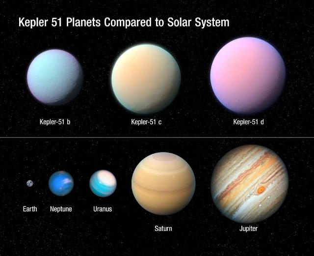 Os planetas do sistema Kepler 51 comparados aos planetas do nosso Sistema Solar