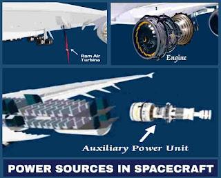 Power Sources In Spacecraft