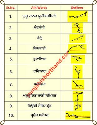 23-june-2020-punjabi-shorthand-outlines