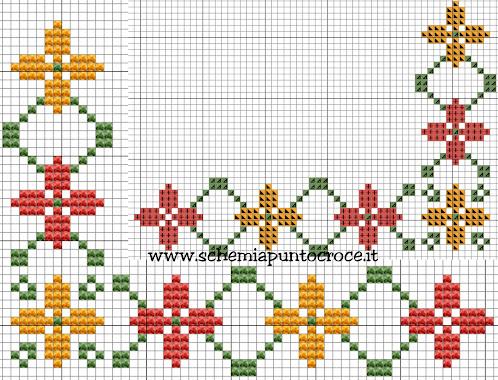 Collezione runner da ricamare facilmente a punto croce su tela aida o lino Schema gratis per runner con fiori da ricamare velocemente a mano